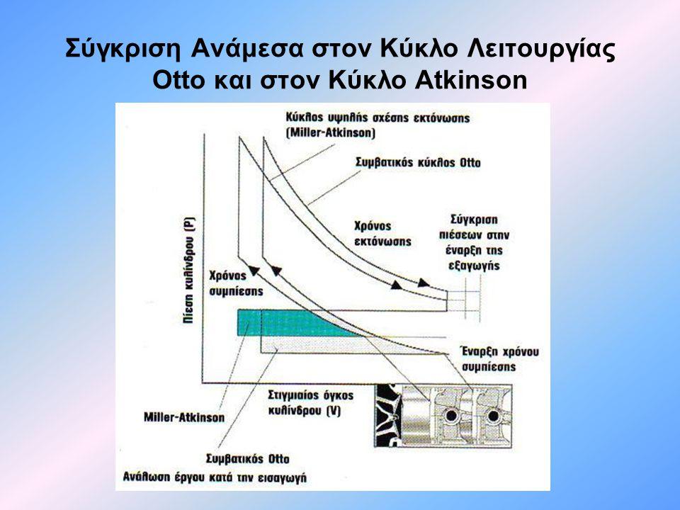 Σύγκριση Ανάμεσα στον Κύκλο Λειτουργίας Otto και στον Κύκλο Atkinson
