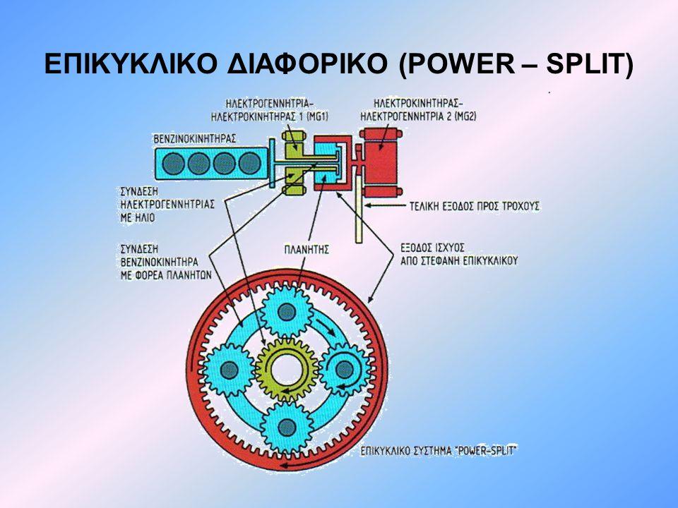 ΕΠΙΚΥΚΛΙΚΟ ΔΙΑΦΟΡΙΚΟ (POWER – SPLIT)