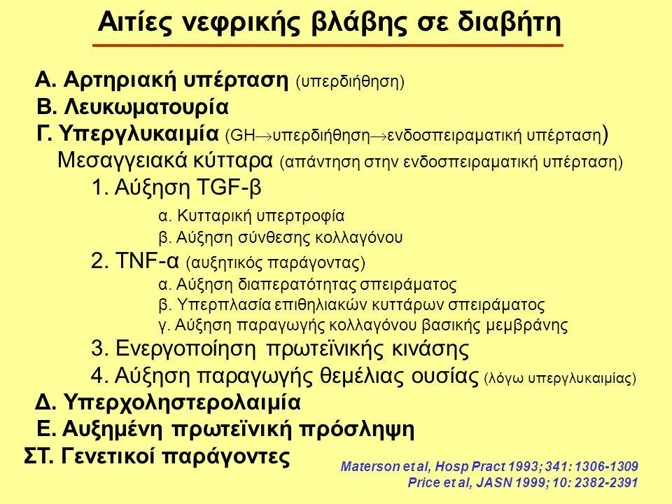 Αιτίες νεφρικής βλάβης σε διαβήτη Α. Αρτηριακή υπέρταση (υπερδιήθηση) Β.