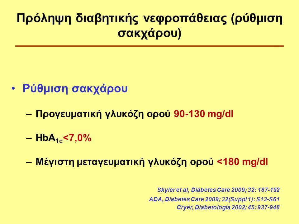 Ρύθμιση σακχάρου –Προγευματική γλυκόζη ορού 90-130 mg/dl –HbA 1c <7,0% –Μέγιστη μεταγευματική γλυκόζη ορού <180 mg/dl Πρόληψη διαβητικής νεφροπάθειας (ρύθμιση σακχάρου) Skyler et al, Diabetes Care 2009; 32: 187-192 ADA, Diabetes Care 2009; 32(Suppl 1): S13-S61 Cryer, Diabetologia 2002; 45: 937-948