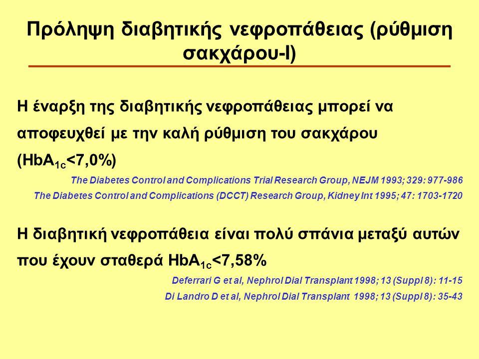Η έναρξη της διαβητικής νεφροπάθειας μπορεί να αποφευχθεί με την καλή ρύθμιση του σακχάρου (HbA 1c <7,0%) The Diabetes Control and Complications Trial Research Group, NEJM 1993; 329: 977-986 The Diabetes Control and Complications (DCCT) Research Group, Kidney Int 1995; 47: 1703-1720 Η διαβητική νεφροπάθεια είναι πολύ σπάνια μεταξύ αυτών που έχουν σταθερά HbA 1c <7,58% Deferrari G et al, Nephrol Dial Transplant 1998; 13 (Suppl 8): 11-15 Di Landro D et al, Nephrol Dial Transplant 1998; 13 (Suppl 8): 35-43 Πρόληψη διαβητικής νεφροπάθειας (ρύθμιση σακχάρου-Ι)