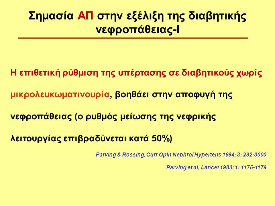 Η επιθετική ρύθμιση της υπέρτασης σε διαβητικούς χωρίς μικρολευκωματινουρία, βοηθάει στην αποφυγή της νεφροπάθειας (ο ρυθμός μείωσης της νεφρικής λειτουργίας επιβραδύνεται κατά 50%) Parving & Rossing, Curr Opin Nephrol Hypertens 1994; 3: 292-3000 Parving et al, Lancet 1983; 1: 1175-1179 Σημασία ΑΠ στην εξέλιξη της διαβητικής νεφροπάθειας-Ι