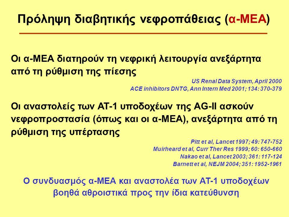 Οι α-ΜΕΑ διατηρούν τη νεφρική λειτουργία ανεξάρτητα από τη ρύθμιση της πίεσης US Renal Data System, April 2000 ACE inhibitors DNTG, Ann Intern Med 2001; 134: 370-379 Οι αναστολείς των ΑΤ-1 υποδοχέων της AG-II ασκούν νεφροπροστασία (όπως και οι α-ΜΕΑ), ανεξάρτητα από τη ρύθμιση της υπέρτασης Pitt et al, Lancet 1997; 49: 747-752 Muirheard et al, Curr Ther Res 1999; 60: 650-660 Nakao et al, Lancet 2003; 361: 117-124 Barnett et al, NEJM 2004; 351: 1952-1961 Ο συνδυασμός α-ΜΕΑ και αναστολέα των ΑΤ-1 υποδοχέων βοηθά αθροιστικά προς την ίδια κατεύθυνση Πρόληψη διαβητικής νεφροπάθειας (α-ΜΕΑ)