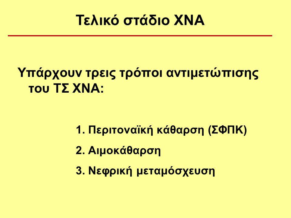 Υπάρχουν τρεις τρόποι αντιμετώπισης του ΤΣ ΧΝΑ: 1.
