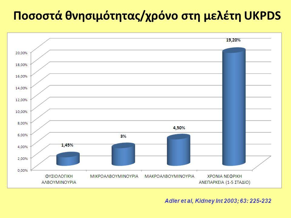 Ποσοστά θνησιμότητας/χρόνο στη μελέτη UKPDS Adler et al, Kidney Int 2003; 63: 225-232
