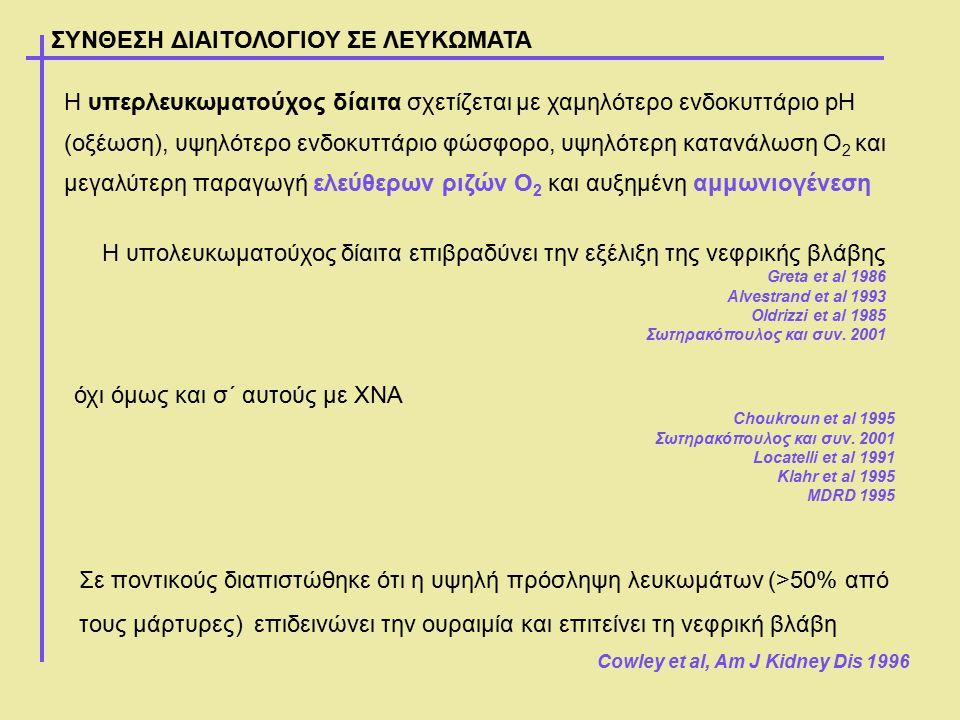 ΣΟΓΙΑ (φυτοοιστρογόνα, ισοφλαβινοειδή) Η σόγια βοηθά στην επιβράδυνση της εξέλιξης της νεφρικής βλάβης στην ΠΚΝ, διάμεσου : 1.Αυξημένης παραγωγής ΝΟ 2.Μειωμένης παραγωγής αραχιδονικού οξέος και 3.Μικρότερης παραγωγής IGF-1 Aukema et al 2001 Στους Ιάπωνες που έχουν στο διαιτολόγιό τους πολύ σόγια, η εξέλιξη της ΠΚΝ προς ΧΝΑ είναι πολύ βραδύτερη Η σόγια περιέχει αρκετά φυτοοιστρογόνα και ισοφλαβινοειδή, τα οποία αποτελούν αναστολείς της τυροσινικής πρωτεϊνικής κινάσης Tomobe et al 1998 Ogborn et al 1998 Ogborn et al 2000