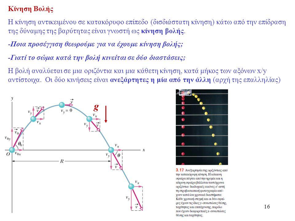 16 Κίνηση Βολής Η κίνηση αντικειμένου σε κατακόρυφο επίπεδο (δισδιάστατη κίνηση) κάτω από την επίδραση της δύναμης της βαρύτητας είναι γνωστή ως κίνησ