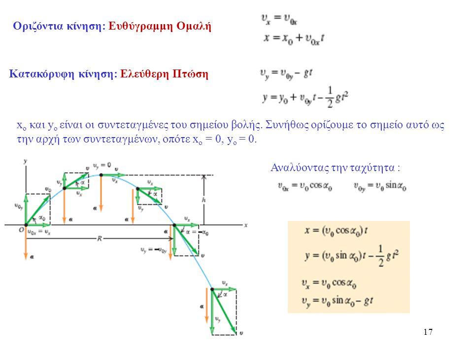 17 Οριζόντια κίνηση: Ευθύγραμμη Ομαλή x o και y o είναι οι συντεταγμένες του σημείου βολής. Συνήθως ορίζουμε το σημείο αυτό ως την αρχή των συντεταγμέ