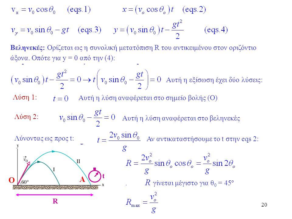 20 O A R t Βεληνεκές: Ορίζεται ως η συνολική μετατόπιση R του αντικειμένου στον οριζόντιο άξονα. Οπότε για y = 0 από την (4): Αυτή η εξίσωση έχει δύο