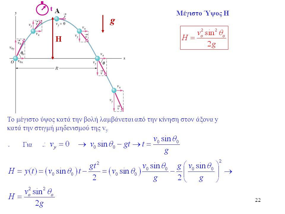 22 A t H g Μέγιστο Ύψος H Το μέγιστο ύψος κατά την βολή λαμβάνεται από την κίνηση στον άξονα y κατά την στιγμή μηδενισμού της v y Για