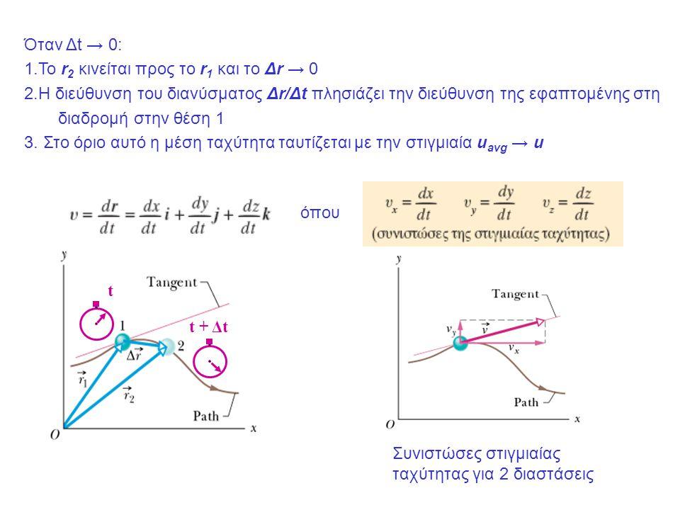 6 t t + Δt Όταν Δt → 0: 1.To r 2 κινείται προς το r 1 και το Δr → 0 2.Η διεύθυνση του διανύσματος Δr/Δt πλησιάζει την διεύθυνση της εφαπτομένης στη δι