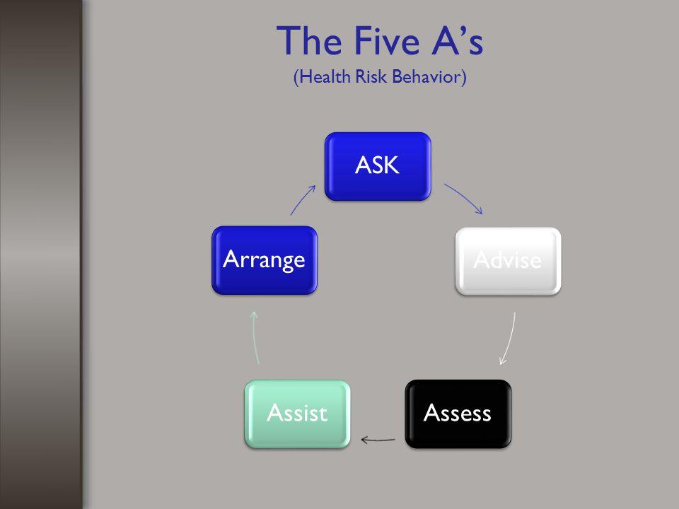 The Five A's (Health Risk Behavior) ASKAdviseAssessAssist Arrange