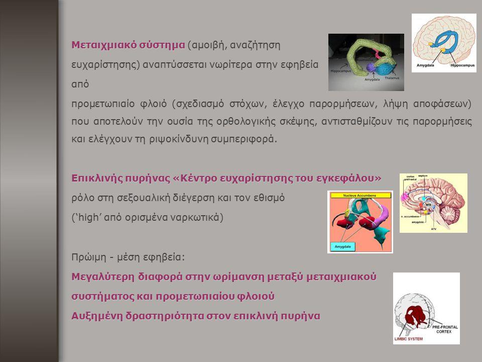 Μεταιχμιακό σύστημα Μεταιχμιακό σύστημα (αμοιβή, αναζήτηση ευχαρίστησης) αναπτύσσεται νωρίτερα στην εφηβεία από προμετωπιαίο φλοιό (σχεδιασμό στόχων,
