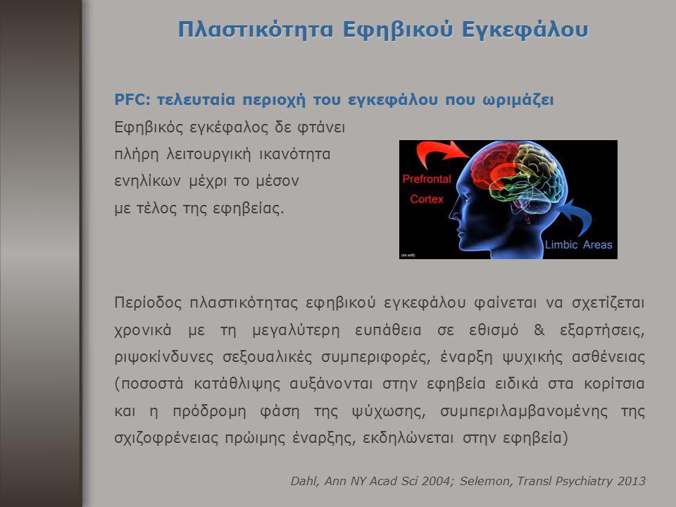 PFC: τελευταία περιοχή του εγκεφάλου που ωριμάζει Εφηβικός εγκέφαλος δε φτάνει πλήρη λειτουργική ικανότητα ενηλίκων μέχρι το μέσον με τέλος της εφηβεί