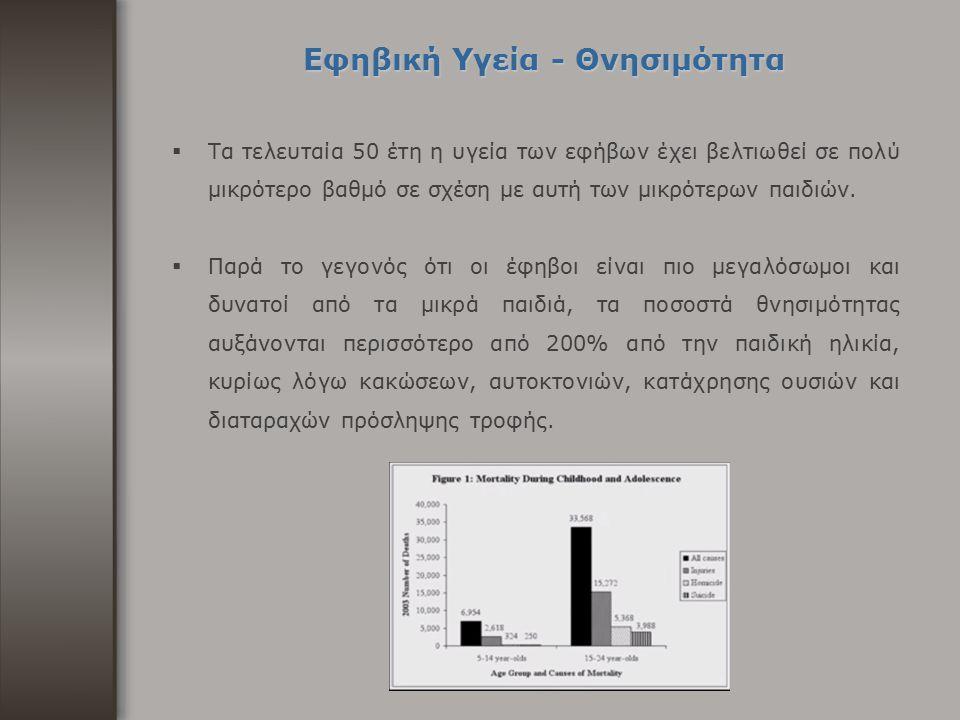 Ενήβωση-Puberty vs Εφηβεία-Adolescence Hochberg, Evo-Devo of Child Growth 2012 1η φορά στην ιστορία της εξέλιξης του ανθρώπου Βιολογική ενήβωση -νευροενδοκρινικό στοιχείο - προηγείται σημαντικά της ηλικίας επιτυχούς λειτουργικότητας ως ενηλίκου - ψυχικό & κοινωνικό στοιχείο εφηβείας