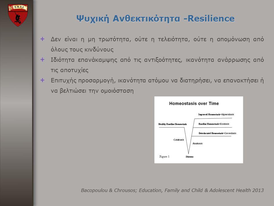 Ψυχική Ανθεκτικότητα -Resilience Δεν είναι η μη τρωτότητα, ούτε η τελειότητα, ούτε η απομόνωση από όλους τους κινδύνους Ιδιότητα επανάκαμψης από τις α