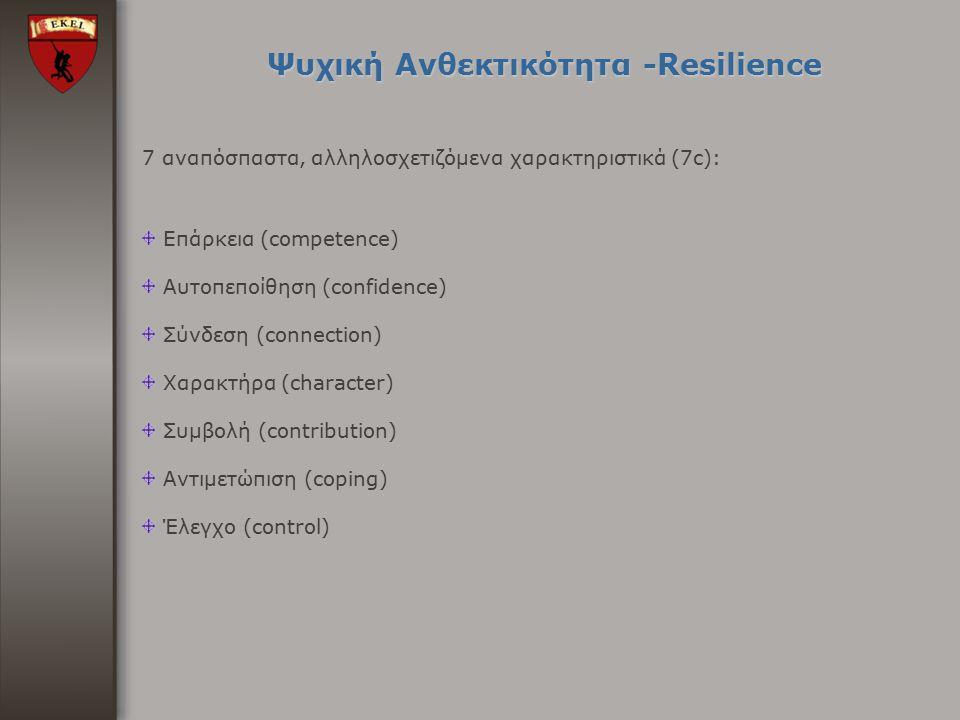 Ψυχική Ανθεκτικότητα -Resilience 7 αναπόσπαστα, αλληλοσχετιζόμενα χαρακτηριστικά (7c): Επάρκεια (competence) Αυτοπεποίθηση (confidence) Σύνδεση (conne
