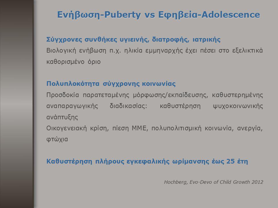 Ενήβωση-Puberty vs Εφηβεία-Adolescence Σύγχρονες συνθήκες υγιεινής, διατροφής, ιατρικής Βιολογική ενήβωση π.χ. ηλικία εμμηναρχής έχει πέσει στο εξελικ