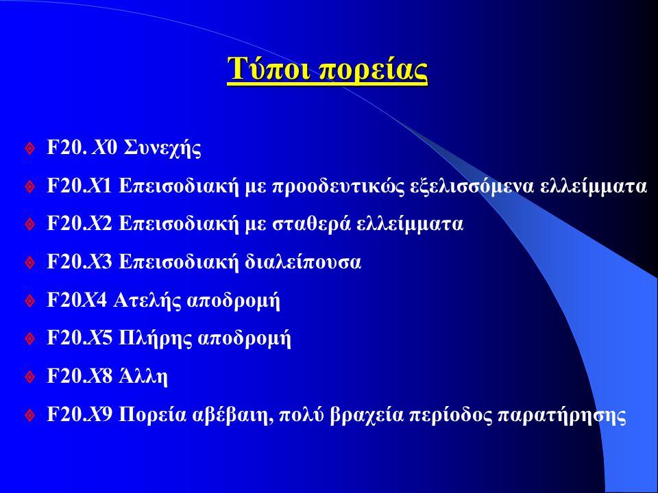 ΚΡΙΤΗΡΙΑ TSUANG ΚΑΙ WINOCUR Ι.Ηβηφρενικός τύπος (πρέπει να υπάρχουν όλα από το Α μέχρι το Δ) Α.