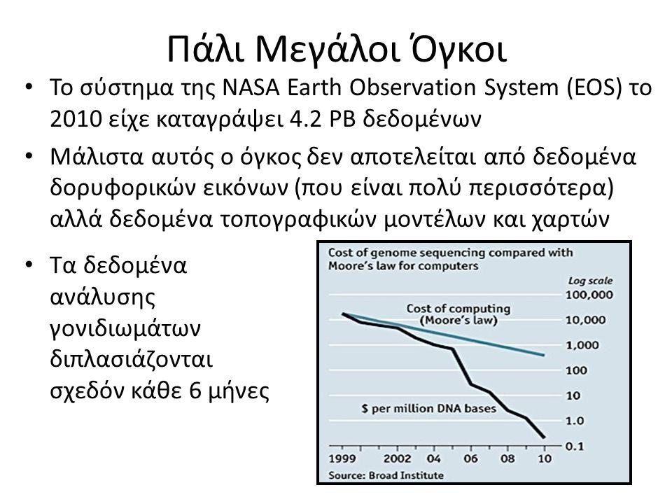 Πάλι Μεγάλοι Όγκοι Το σύστημα της NASA Earth Observation System (EOS) το 2010 είχε καταγράψει 4.2 PB δεδομένων Μάλιστα αυτός ο όγκος δεν αποτελείται α