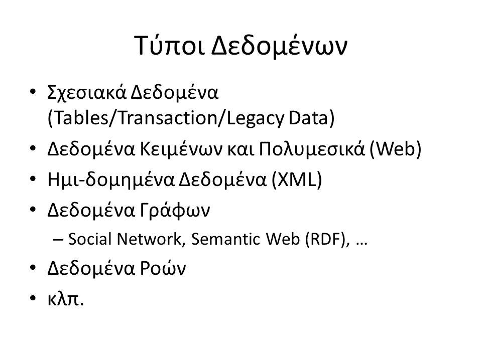 Τύποι Δεδομένων Σχεσιακά Δεδομένα (Tables/Transaction/Legacy Data) Δεδομένα Κειμένων και Πολυμεσικά (Web) Ημι-δομημένα Δεδομένα (XML) Δεδομένα Γράφων