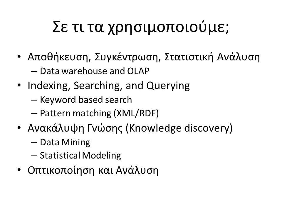 Σε τι τα χρησιμοποιούμε; Αποθήκευση, Συγκέντρωση, Στατιστική Ανάλυση – Data warehouse and OLAP Indexing, Searching, and Querying – Keyword based searc