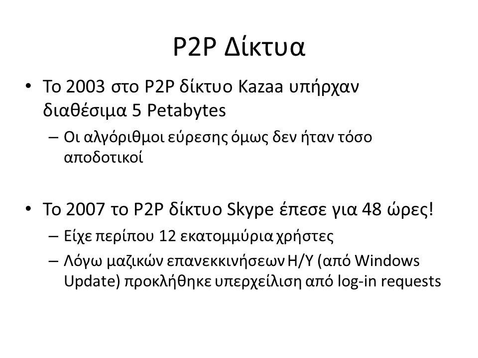 P2P Δίκτυα Το 2003 στο P2P δίκτυο Kazaa υπήρχαν διαθέσιμα 5 Petabytes – Οι αλγόριθμοι εύρεσης όμως δεν ήταν τόσο αποδοτικοί Το 2007 το P2P δίκτυο Skyp