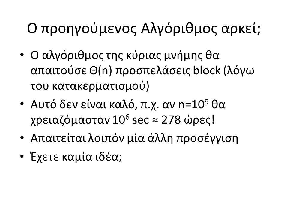Ο προηγούμενος Αλγόριθμος αρκεί; Ο αλγόριθμος της κύριας μνήμης θα απαιτούσε Θ(n) προσπελάσεις block (λόγω του κατακερματισμού) Αυτό δεν είναι καλό, π