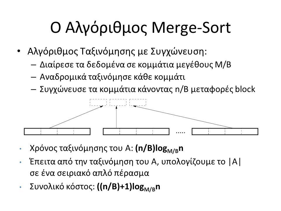 Ο Αλγόριθμος Merge-Sort Αλγόριθμος Ταξινόμησης με Συγχώνευση: – Διαίρεσε τα δεδομένα σε κομμάτια μεγέθους Μ/Β – Αναδρομικά ταξινόμησε κάθε κομμάτι – Σ