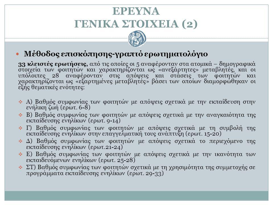 ΕΡΕΥΝΑ ΓΕΝΙΚΑ ΣΤΟΙΧΕΙΑ (2) Mέθοδος επισκόπησης-γραπτό ερωτηματολόγιο 33 κλειστές ερωτήσεις, από τις οποίες οι 5 αναφέρονταν στα ατομικά – δημογραφικά