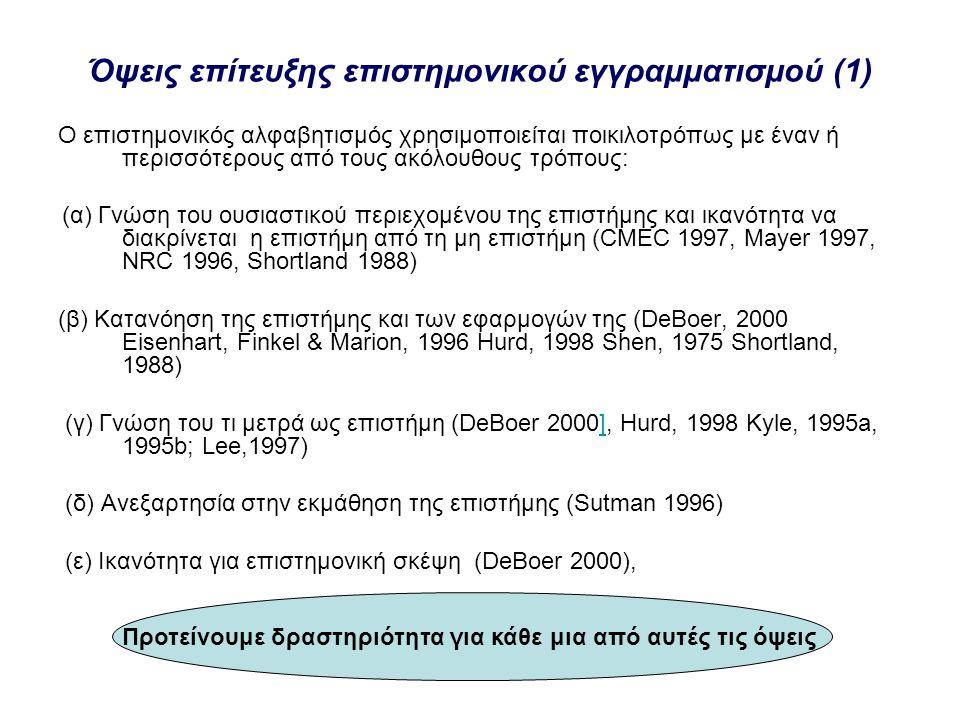 Όψεις επίτευξης επιστημονικού εγγραμματισμού (1) Ο επιστημονικός αλφαβητισμός χρησιμοποιείται ποικιλοτρόπως με έναν ή περισσότερους από τους ακόλουθου