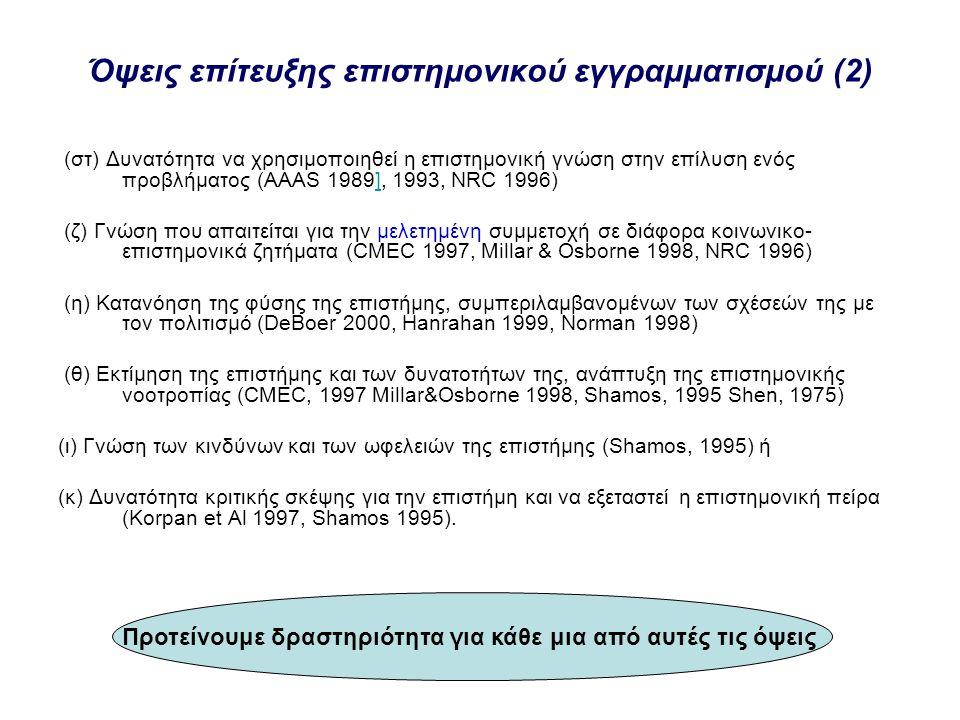 Όψεις επίτευξης επιστημονικού εγγραμματισμού (2) (στ) Δυνατότητα να χρησιμοποιηθεί η επιστημονική γνώση στην επίλυση ενός προβλήματος (AAAS 1989], 199