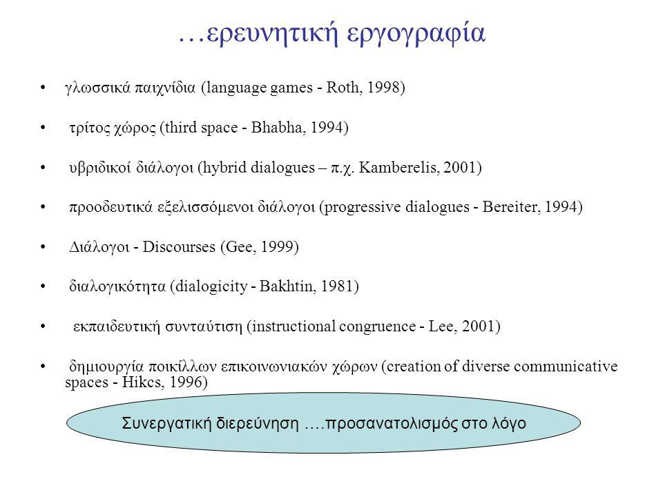 …ερευνητική εργογραφία γλωσσικά παιχνίδια (language games - Roth, 1998) τρίτος χώρος (third space - Bhabha, 1994) υβριδικοί διάλογοι (hybrid dialogues