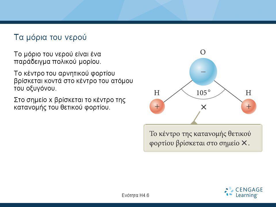 Τα μόρια του νερού Το μόριο του νερού είναι ένα παράδειγμα πολικού μορίου. Το κέντρο του αρνητικού φορτίου βρίσκεται κοντά στο κέντρο του ατόμου του ο