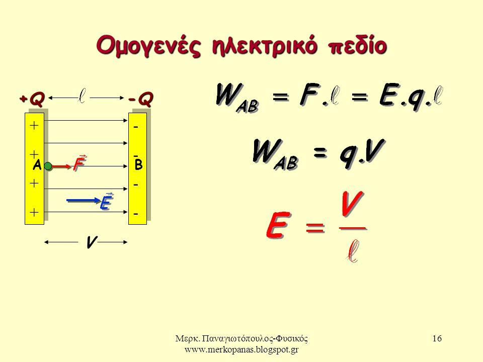 Μερκ. Παναγιωτόπουλος-Φυσικός www.merkopanas.blogspot.gr 16 Ομογενές ηλεκτρικό πεδίο ++++++++ ++++++++ -------- -------- +Q+Q+Q+Q -Q-Q-Q-Q AB V