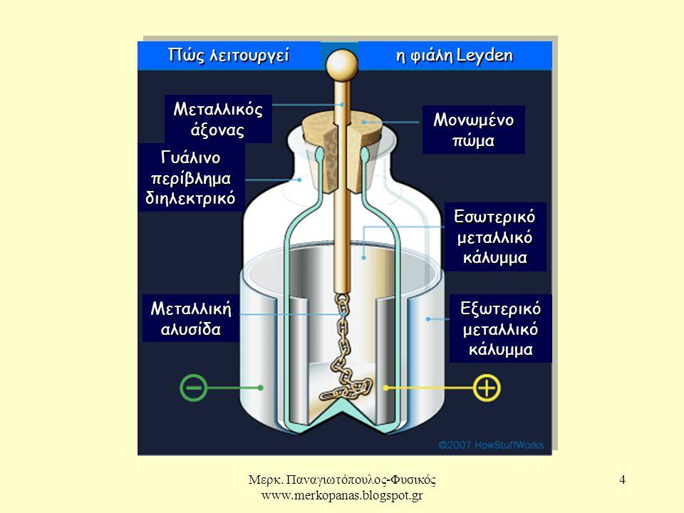 Μερκ. Παναγιωτόπουλος-Φυσικός www.merkopanas.blogspot.gr 4 Πώς λειτουργεί η φιάλη Leyden Μεταλλικός άξονας Γυάλινο περίβλημα διηλεκτρικό Μονωμένο πώμα