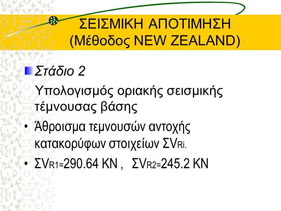 ΣΕΙΣΜΙΚΗ ΑΠΟΤΙΜΗΣΗ (Μέθοδος NEW ZEALAND) Στάδιο 2 Υπολογισμός οριακής σεισμικής τέμνουσας βάσης Άθροισμα τεμνουσών αντοχής κατακορύφων στοιχείων ΣV Ri.