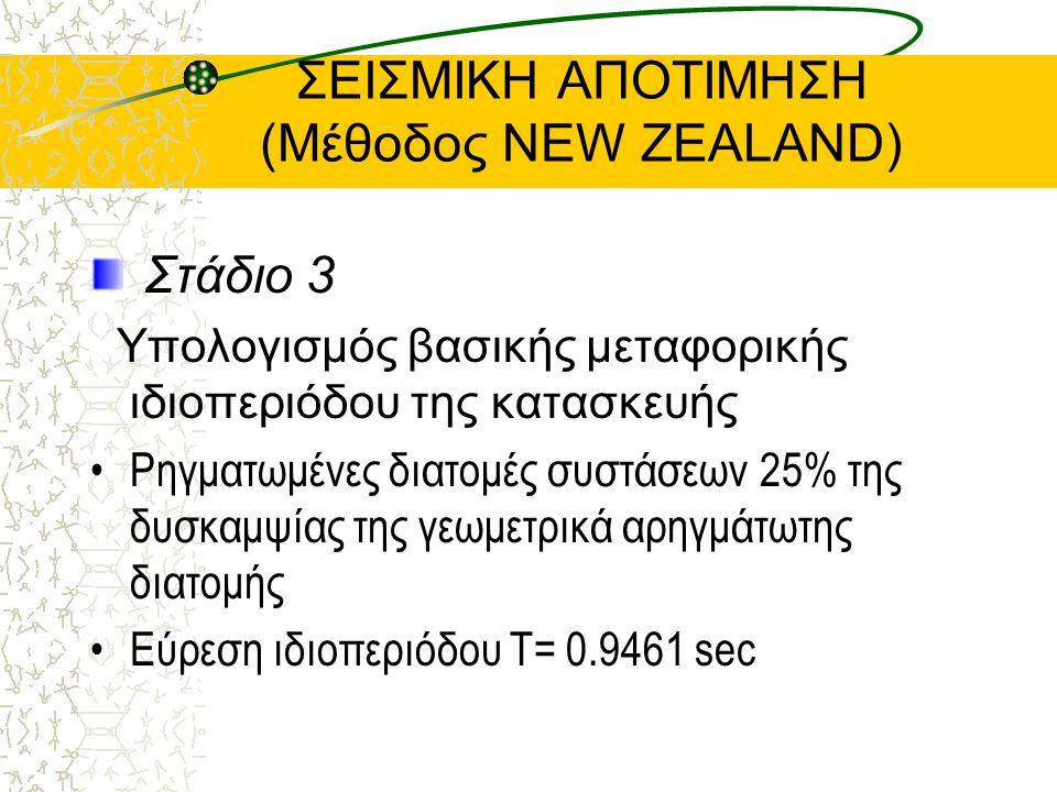 ΣΕΙΣΜΙΚΗ ΑΠΟΤΙΜΗΣΗ (Μέθοδος NEW ZEALAND) Στάδιο 3 Υπολογισμός βασικής μεταφορικής ιδιοπεριόδου της κατασκευής Ρηγματωμένες διατομές συστάσεων 25% της δυσκαμψίας της γεωμετρικά αρηγμάτωτης διατομής Εύρεση ιδιοπεριόδου Τ= 0.9461 sec