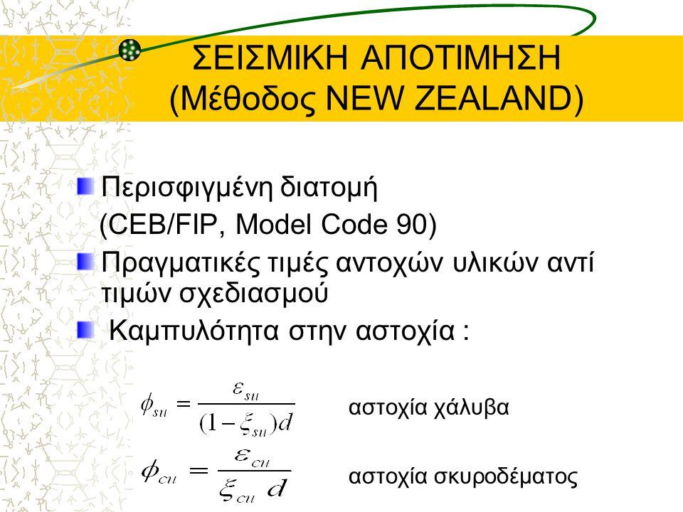 ΣΕΙΣΜΙΚΗ ΑΠΟΤΙΜΗΣΗ (Μέθοδος NEW ZEALAND) Περισφιγμένη διατομή (CEB/FIP, Model Code 90) Πραγματικές τιμές αντοχών υλικών αντί τιμών σχεδιασμού Καμπυλότητα στην αστοχία : αστοχία χάλυβα αστοχία σκυροδέματος