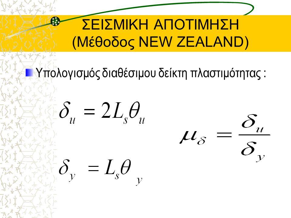 ΣΕΙΣΜΙΚΗ ΑΠΟΤΙΜΗΣΗ (Μέθοδος NEW ZEALAND) Υπολογισμός διαθέσιμου δείκτη πλαστιμότητας :