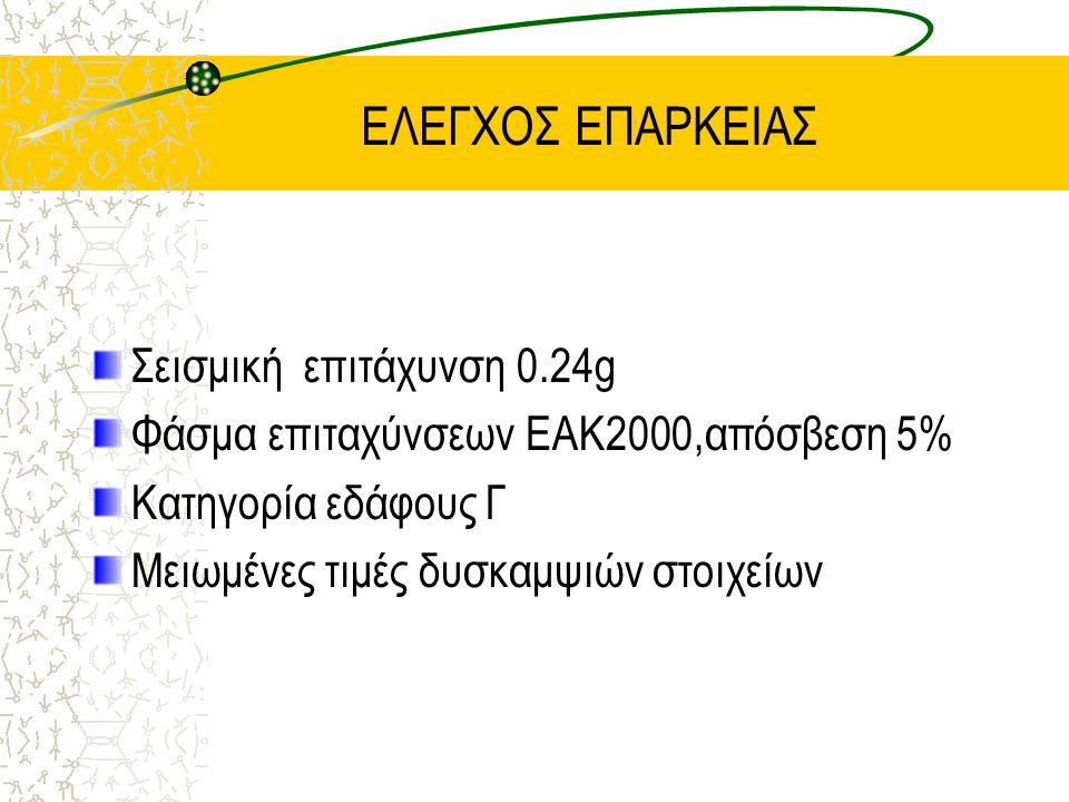 ΕΛΕΓΧΟΣ ΕΠΑΡΚΕΙΑΣ Σεισμική επιτάχυνση 0.24g Φάσμα επιταχύνσεων ΕΑΚ2000,απόσβεση 5% Κατηγορία εδάφους Γ Μειωμένες τιμές δυσκαμψιών στοιχείων