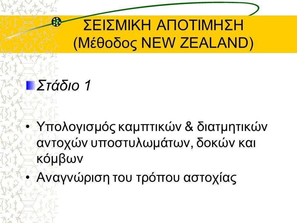 ΣΕΙΣΜΙΚΗ ΑΠΟΤΙΜΗΣΗ (Μέθοδος NEW ZEALAND) Στάδιο 1 Υπολογισμός καμπτικών & διατμητικών αντοχών υποστυλωμάτων, δοκών και κόμβων Αναγνώριση του τρόπου αστοχίας