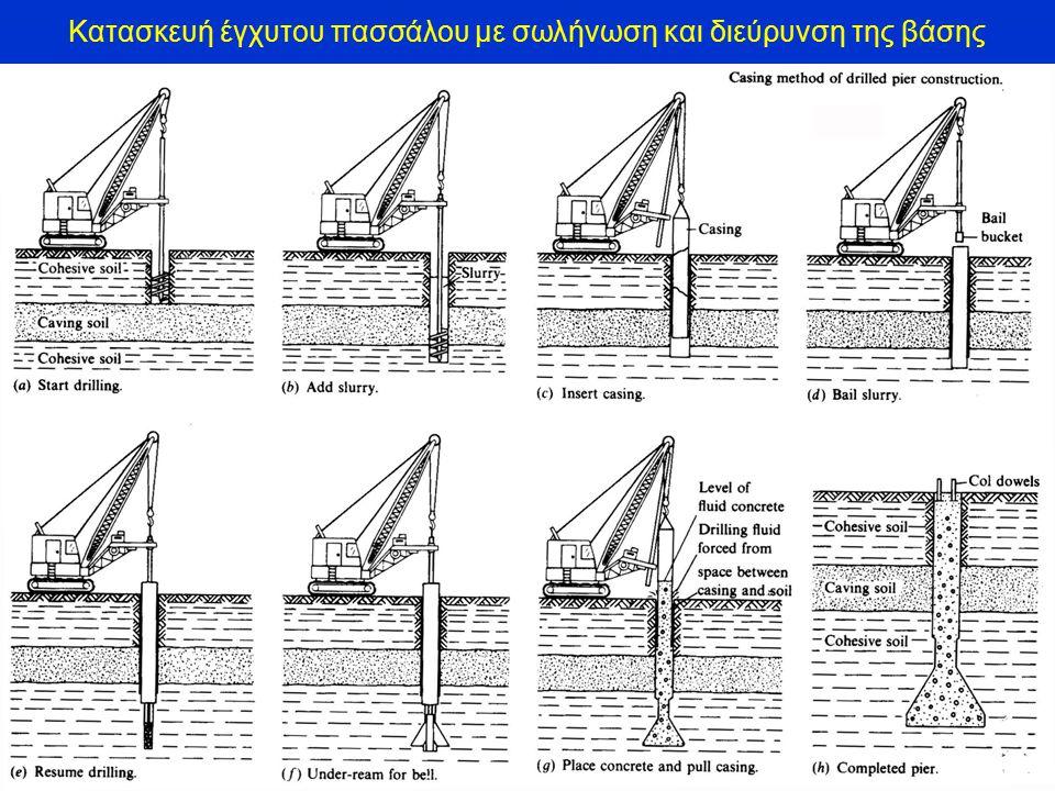 Κατασκευή έγχυτου πασσάλου με σωλήνωση και διεύρυνση της βάσης