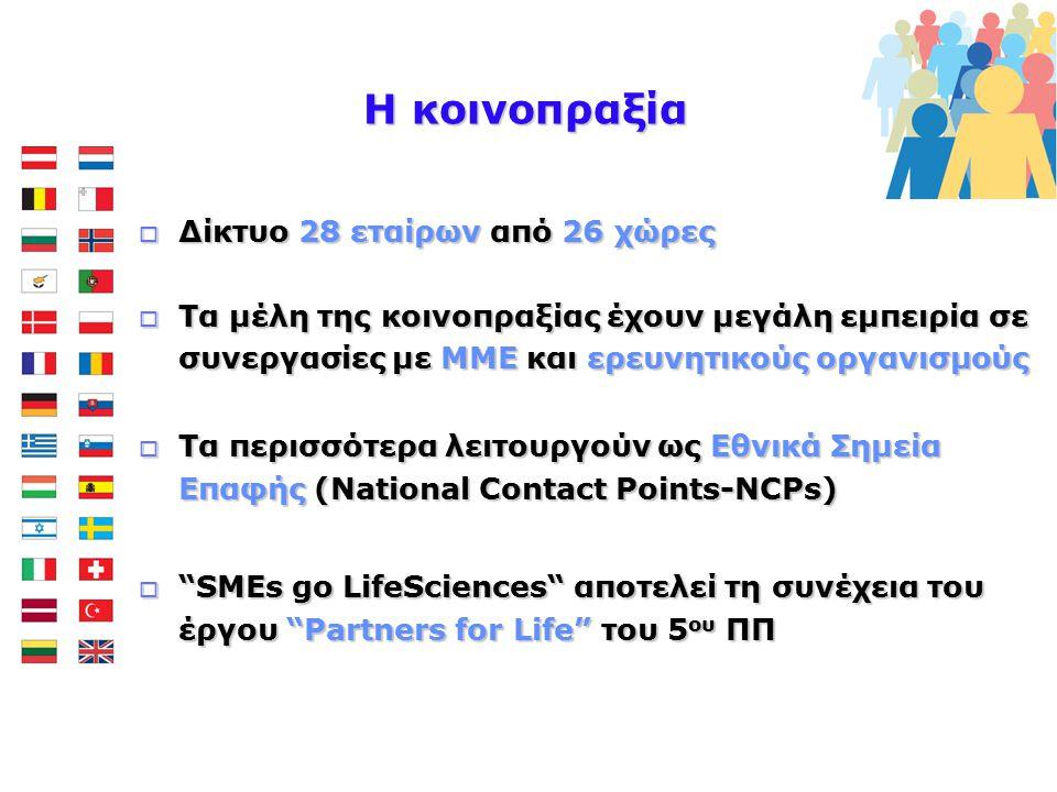 Η κοινοπραξία  Δίκτυο 28 εταίρων από 26 χώρες  Τα μέλη της κοινοπραξίας έχουν μεγάλη εμπειρία σε συνεργασίες με ΜΜΕ και ερευνητικούς οργανισμούς  Tα περισσότερα λειτουργούν ως Εθνικά Σημεία Επαφής (National Contact Points-NCPs)  SMEs go LifeSciences αποτελεί τη συνέχεια του έργου Partners for Life του 5 ου ΠΠ