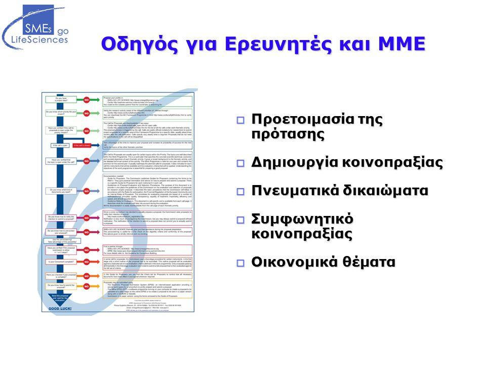 Οδηγός για Ερευνητές και ΜΜΕ  Προετοιμασία της πρότασης  Δημιουργία κοινοπραξίας  Πνευματικά δικαιώματα  Συμφωνητικό κοινοπραξίας  Οικονομικά θέμ