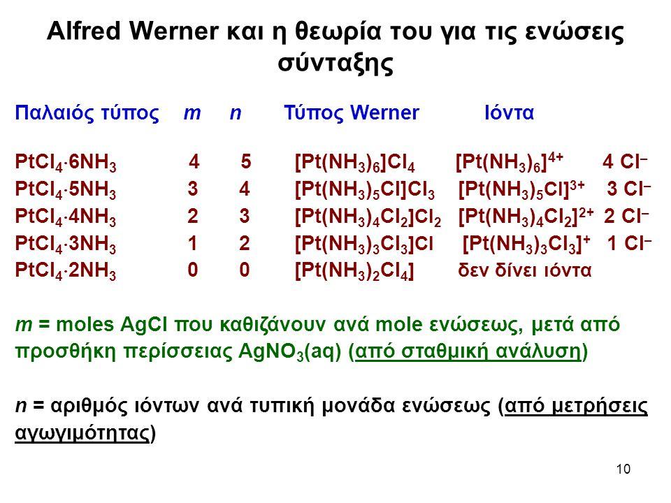 10 Παλαιός τύπος m nΤύπος WernerΙόντα PtCl 4  6NH 3 4 5 [Pt(NH 3 ) 6 ]Cl 4 [Pt(NH 3 ) 6 ] 4+ 4 Cl – PtCl 4  5NH 3 3 4 [Pt(NH 3 ) 5 Cl]Cl 3 [Pt(NH 3