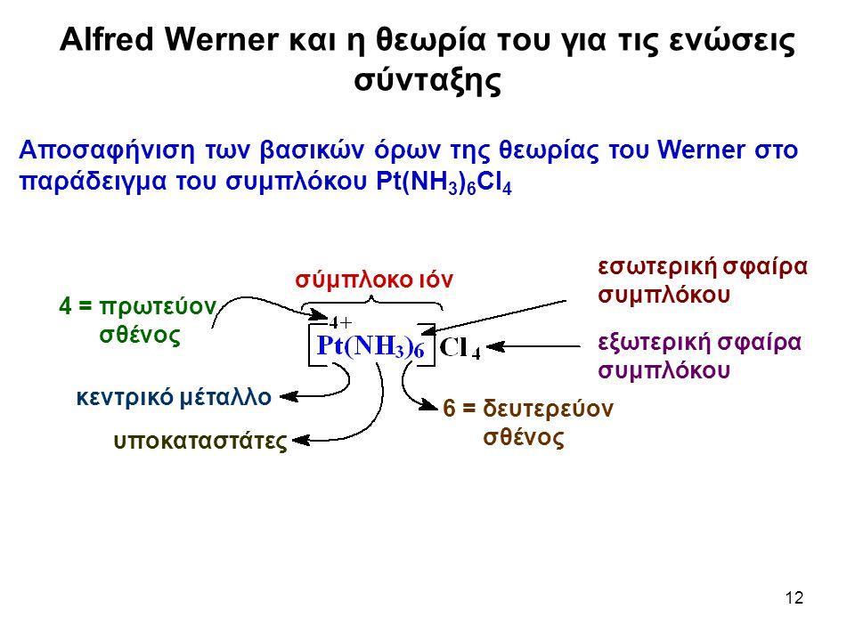 12 Αποσαφήνιση των βασικών όρων της θεωρίας του Werner στο παράδειγμα του συμπλόκου Pt(NH 3 ) 6 Cl 4 Alfred Werner και η θεωρία του για τις ενώσεις σύ