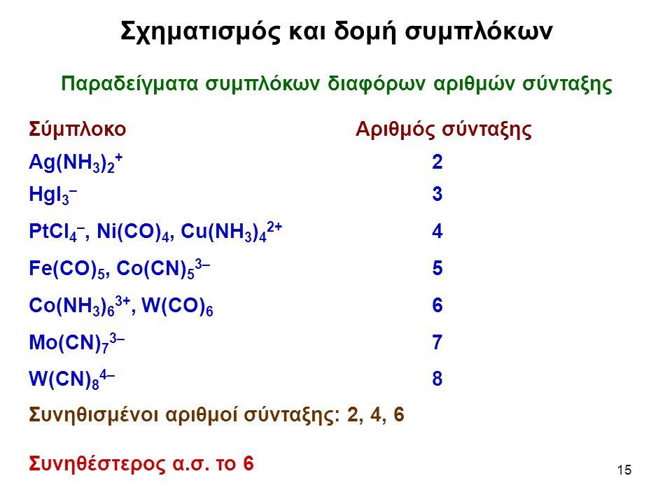 15 Σχηματισμός και δομή συμπλόκων Παραδείγματα συμπλόκων διαφόρων αριθμών σύνταξης Σύμπλοκο Αριθμός σύνταξης Ag(NH 3 ) 2 + 2 HgI 3 – 3 PtCl 4 –, Ni(CO