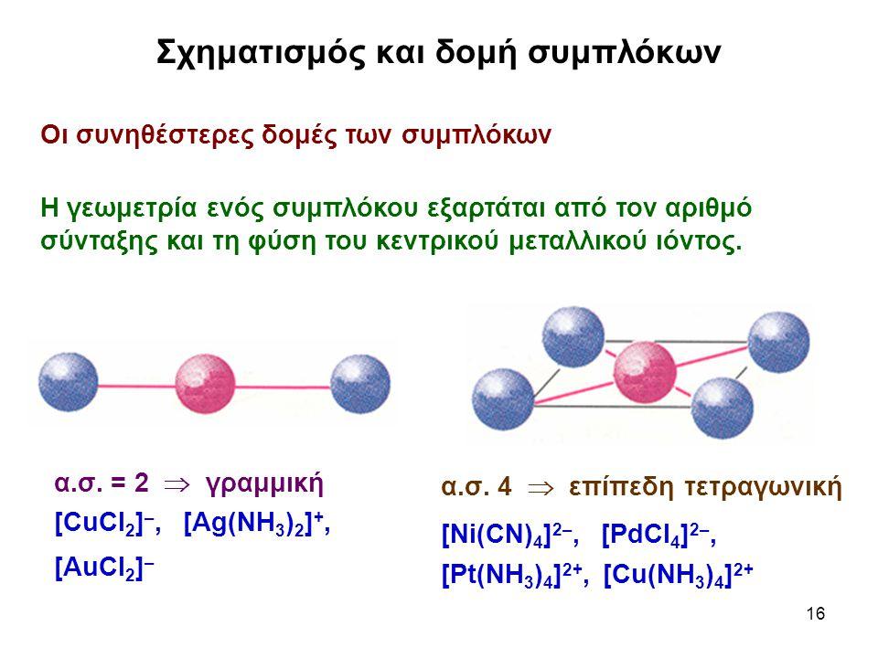 16 Σχηματισμός και δομή συμπλόκων Oι συνηθέστερες δομές των συμπλόκων Η γεωμετρία ενός συμπλόκου εξαρτάται από τον αριθμό σύνταξης και τη φύση του κεν