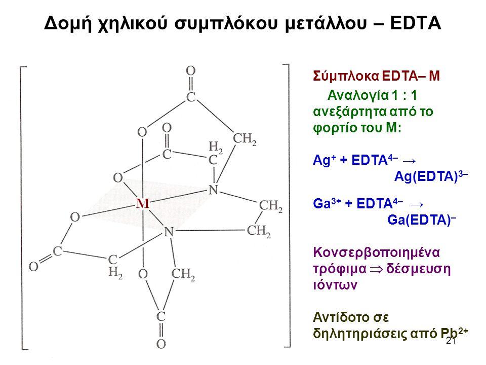 21 Δομή χηλικού συμπλόκου μετάλλου – EDTA Σύμπλοκα EDTA– Μ Αναλογία 1 : 1 ανεξάρτητα από το φορτίο του Μ: Ag + + EDTA 4– → Ag(EDTA) 3– Ga 3+ + EDTA 4–